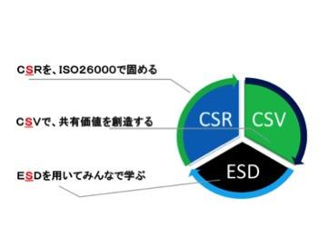 図トリプルS.jpg