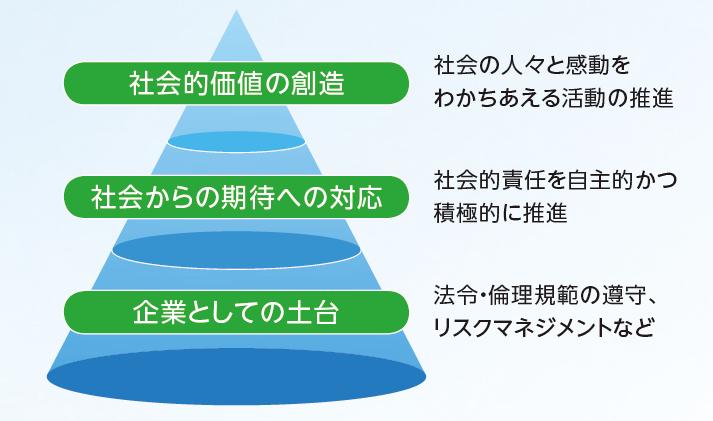 基本方針図.png